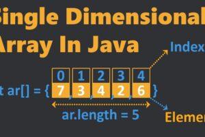 single dimensional array in java