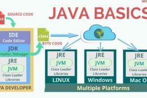 Java Theory – Java Basics